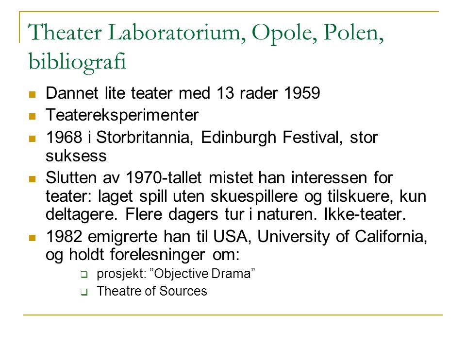 Theater Laboratorium, Opole, Polen, bibliografi