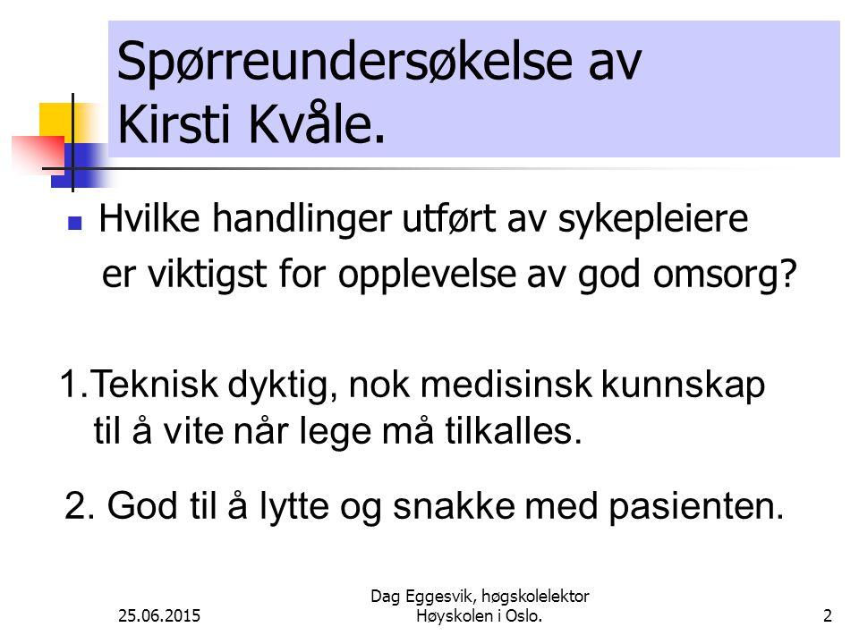 Spørreundersøkelse av Kirsti Kvåle.