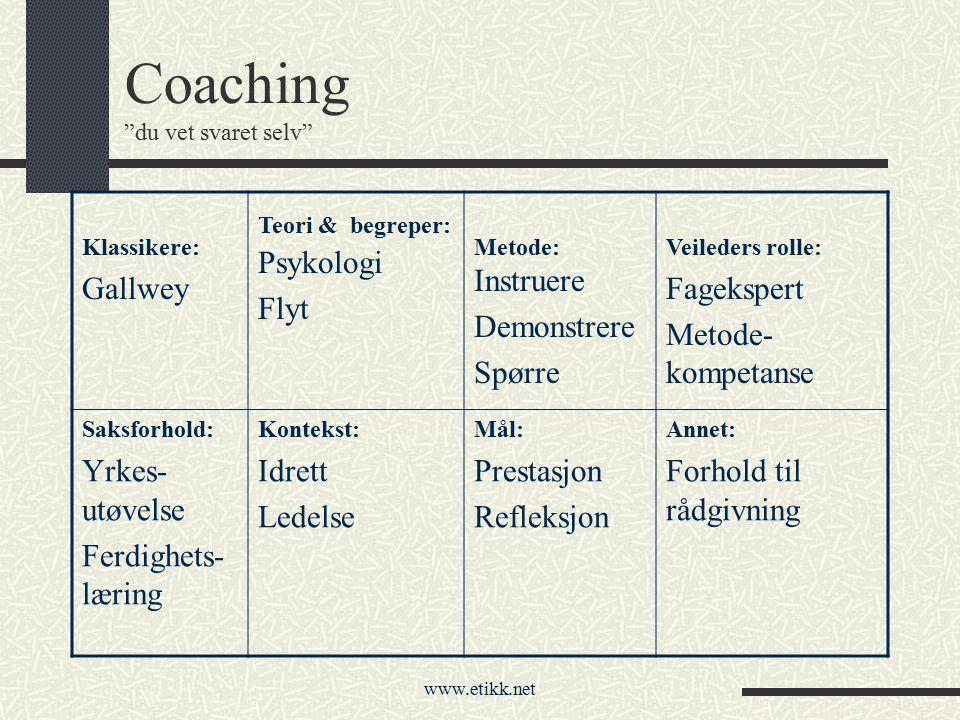 Coaching du vet svaret selv