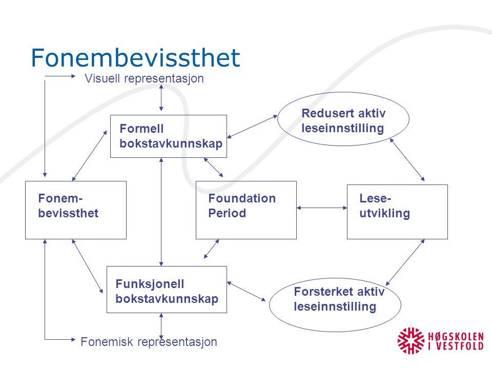 Fonembevissthet Fonem-bevissthet Formell bokstavkunnskap