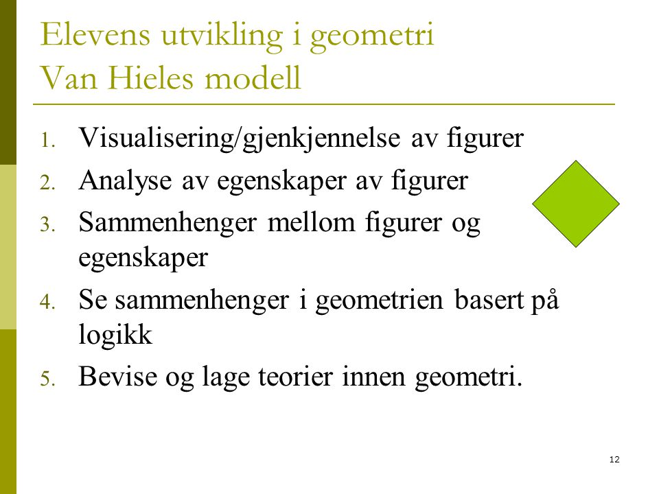 Elevens utvikling i geometri Van Hieles modell