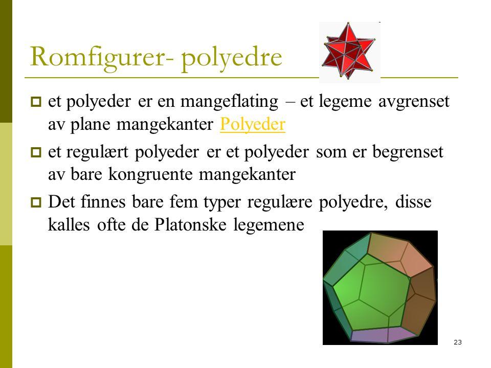 Romfigurer- polyedre et polyeder er en mangeflating – et legeme avgrenset av plane mangekanter Polyeder.