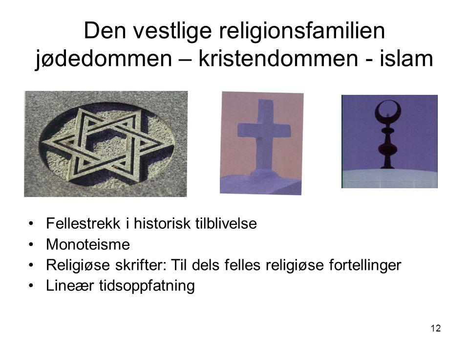 Den vestlige religionsfamilien jødedommen – kristendommen - islam
