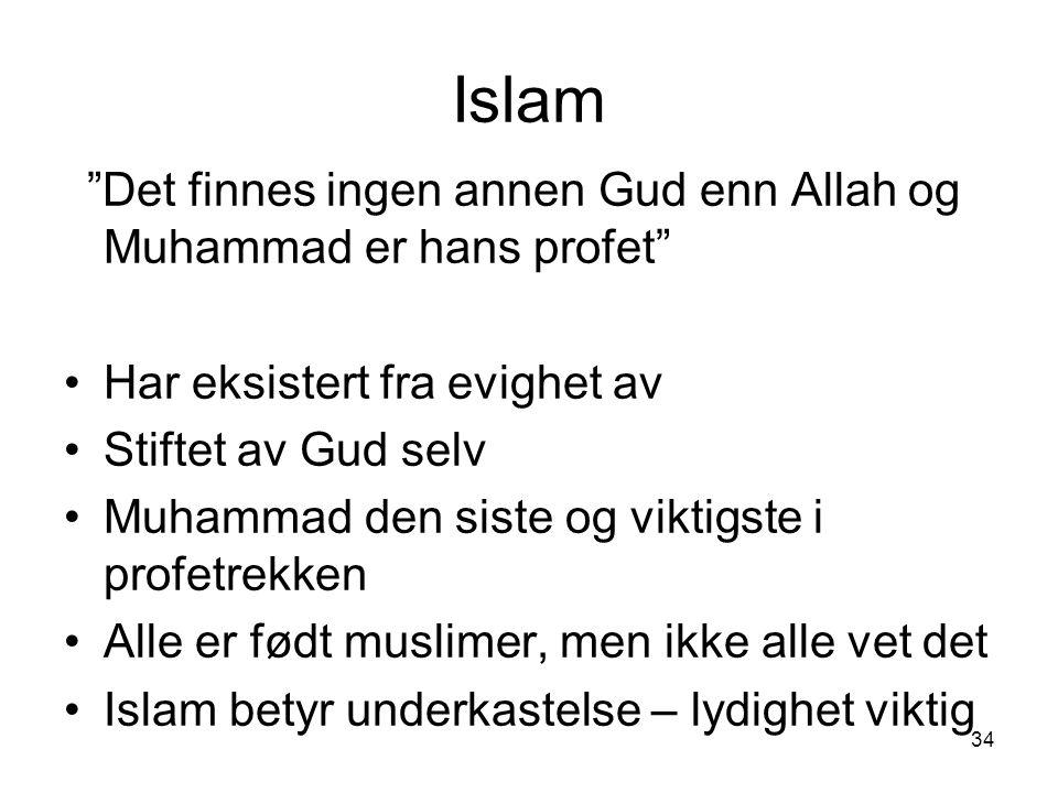 Islam Har eksistert fra evighet av Stiftet av Gud selv