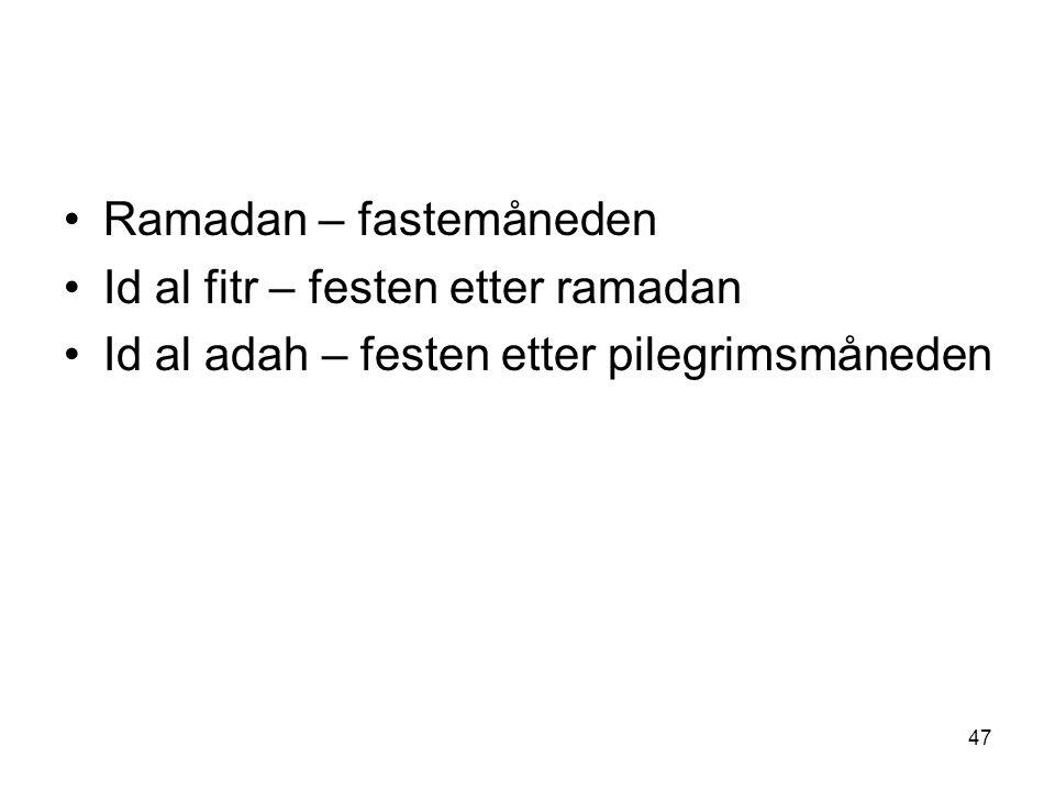 Ramadan – fastemåneden