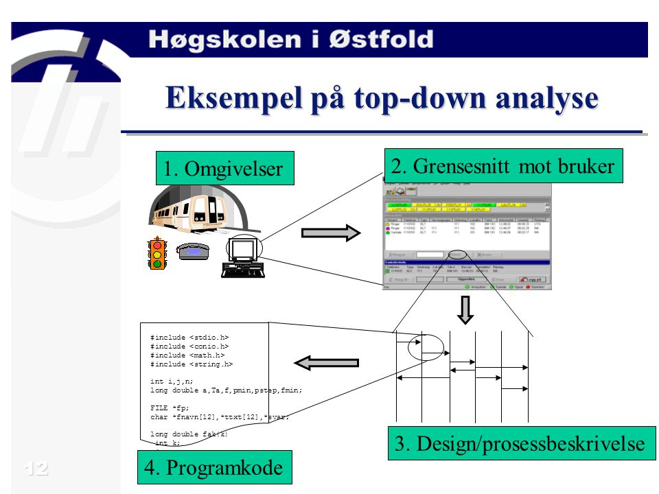 Eksempel på top-down analyse