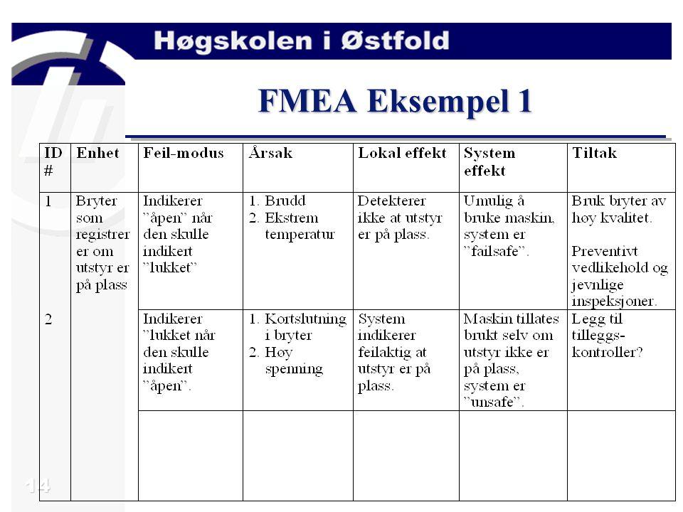 FMEA Eksempel 1
