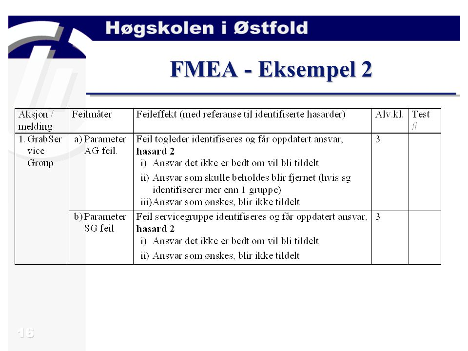 FMEA - Eksempel 2