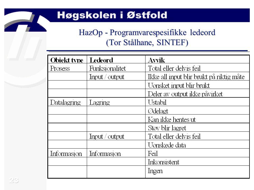 HazOp - Programvarespesifikke ledeord (Tor Stålhane, SINTEF)