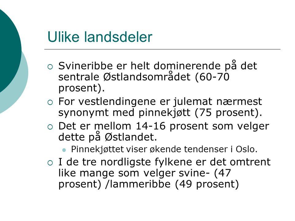 Ulike landsdeler Svineribbe er helt dominerende på det sentrale Østlandsområdet (60-70 prosent).