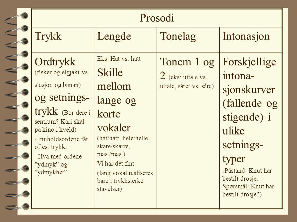 Tonem 1 og 2 (eks: uttale vs. uttale, såret vs. såre)