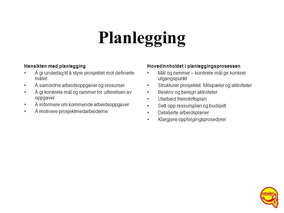 Planlegging Hensikten med planlegging