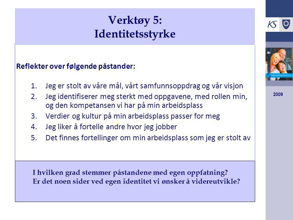 Verktøy 5: Identitetsstyrke