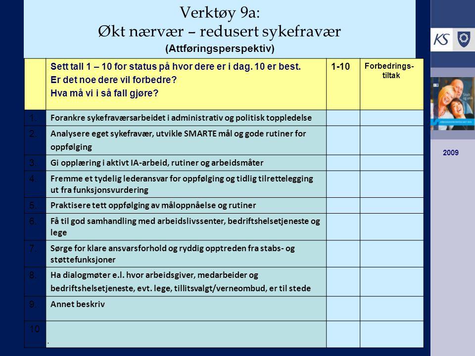 Verktøy 9a: Økt nærvær – redusert sykefravær (Attføringsperspektiv)