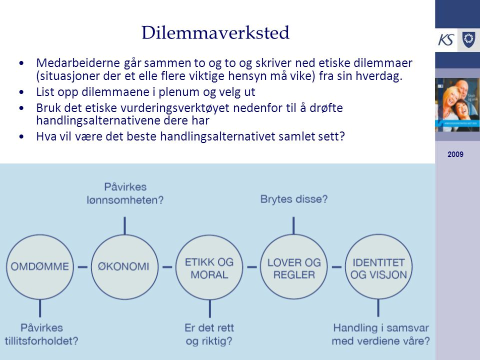 Dilemmaverksted