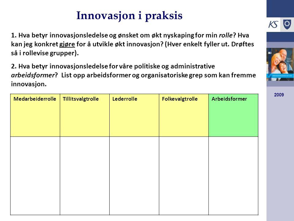 Innovasjon i praksis