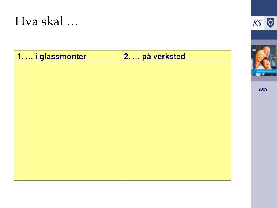 Hva skal … 1. … i glassmonter 2. … på verksted 2009