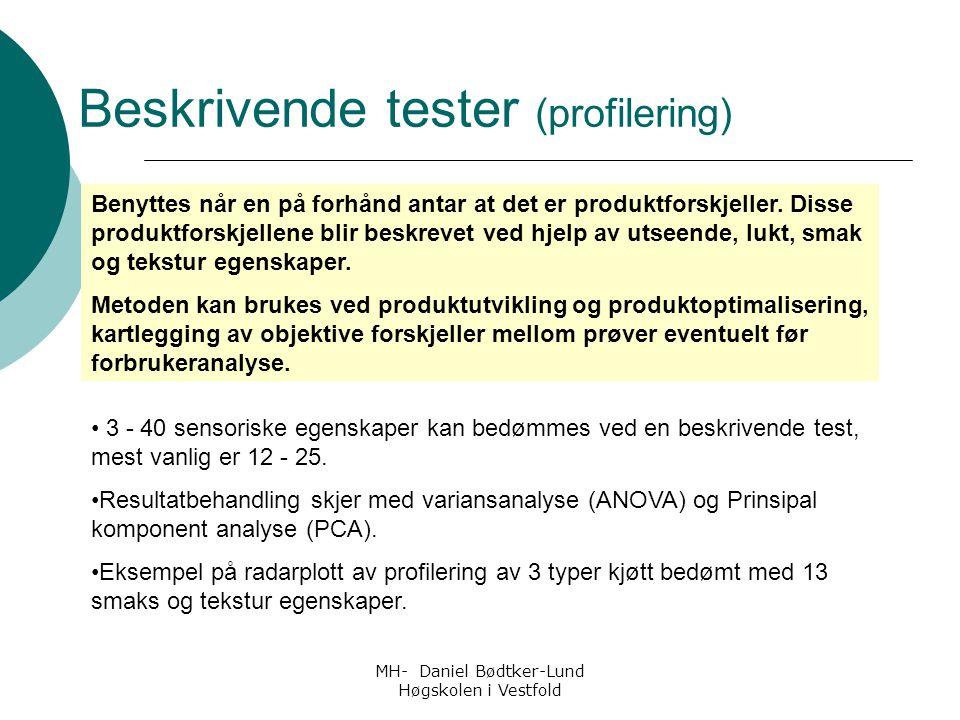 MH- Daniel Bødtker-Lund Høgskolen i Vestfold