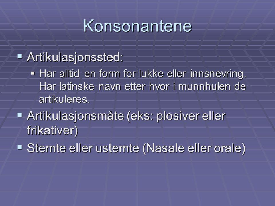 Konsonantene Artikulasjonssted: