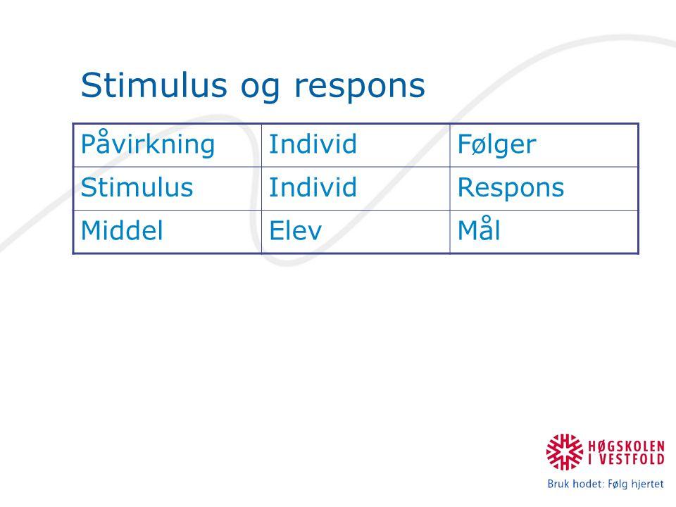 Stimulus og respons Påvirkning Individ Følger Stimulus Respons Middel
