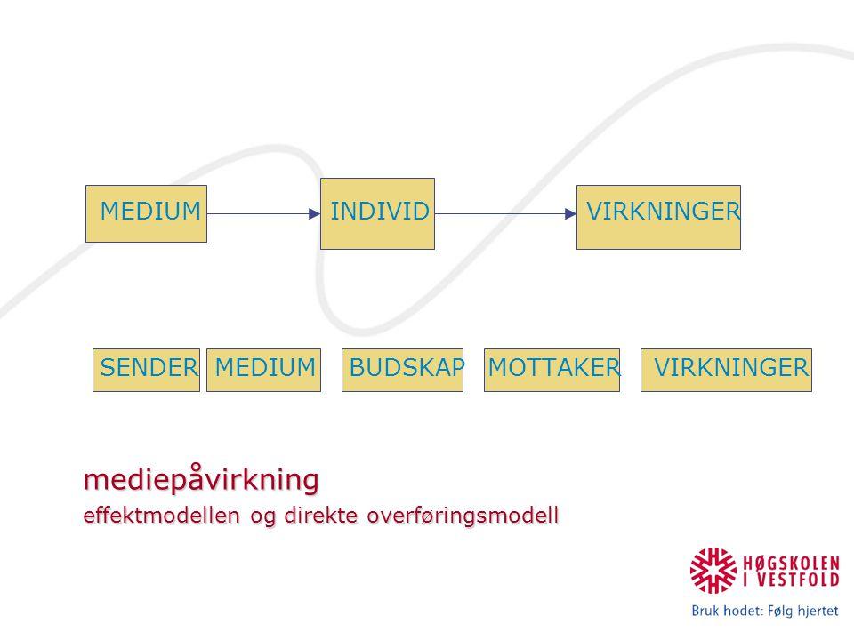 mediepåvirkning effektmodellen og direkte overføringsmodell