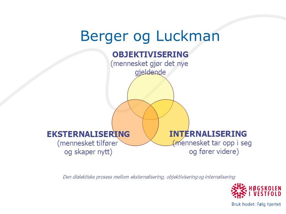 Berger og Luckman Den dialektiske prosess mellom eksternalisering, objektivisering og internalisering.