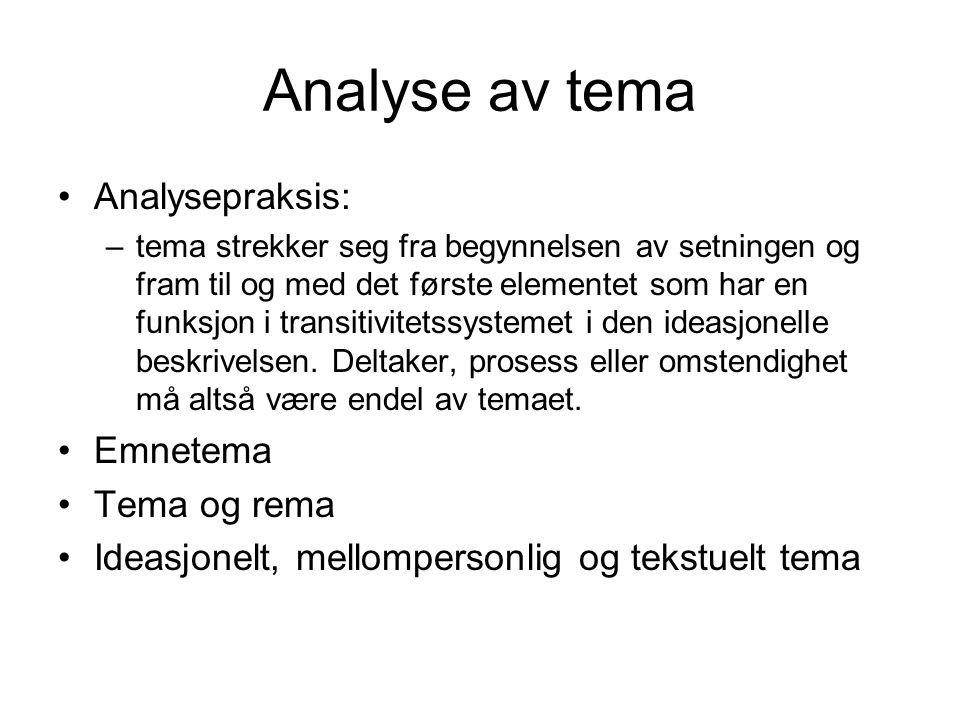 Analyse av tema Analysepraksis: Emnetema Tema og rema