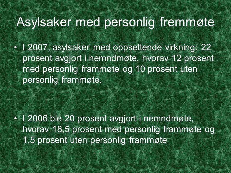 Asylsaker med personlig fremmøte