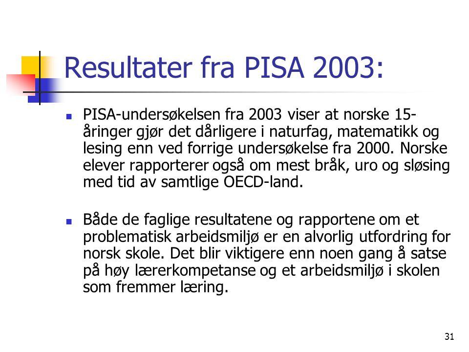 Resultater fra PISA 2003: