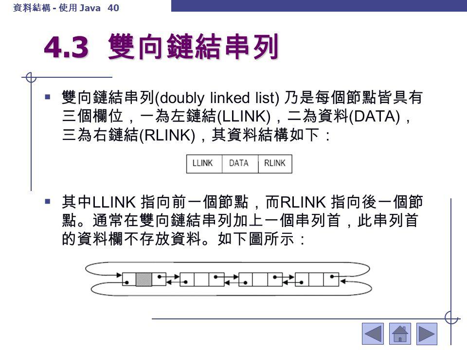4.3 雙向鏈結串列 雙向鏈結串列(doubly linked list) 乃是每個節點皆具有三個欄位,一為左鏈結(LLINK),二為資料(DATA),三為右鏈結(RLINK),其資料結構如下: