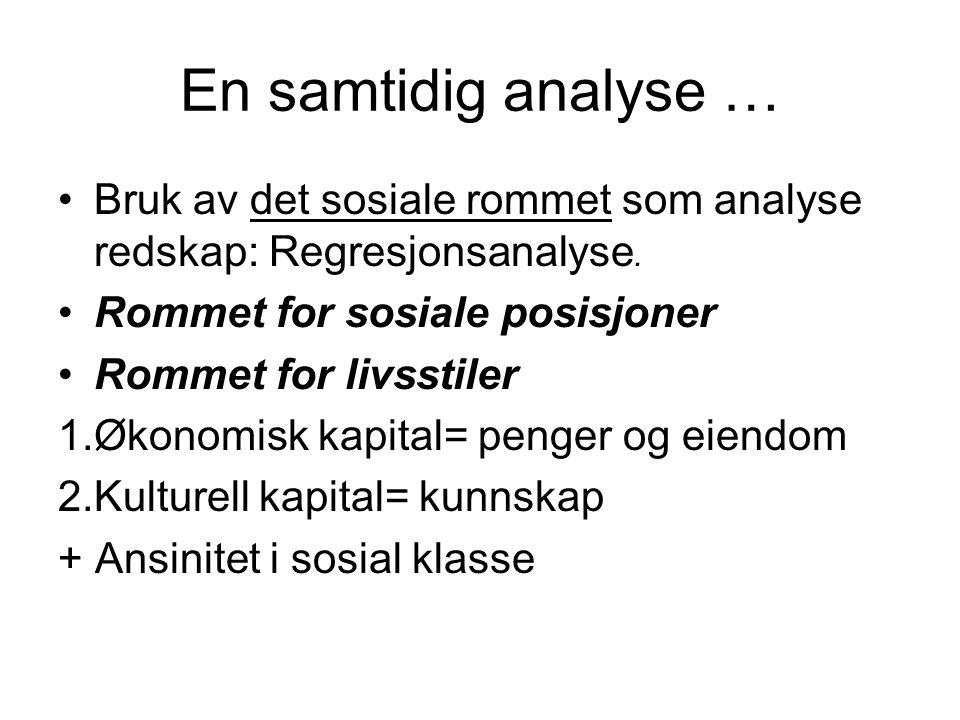 En samtidig analyse … Bruk av det sosiale rommet som analyse redskap: Regresjonsanalyse. Rommet for sosiale posisjoner.