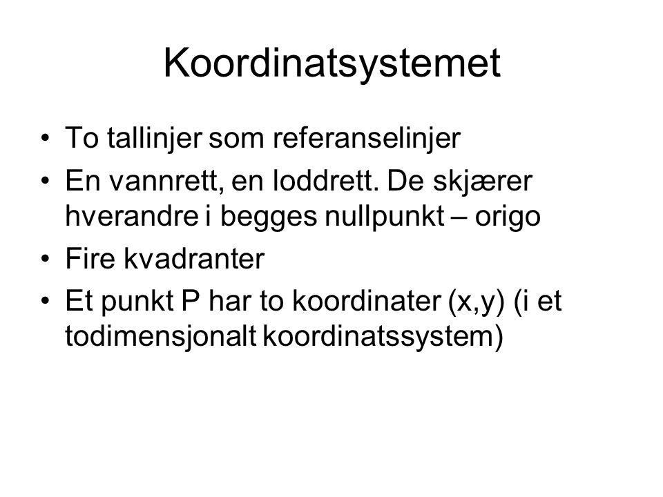 Koordinatsystemet To tallinjer som referanselinjer