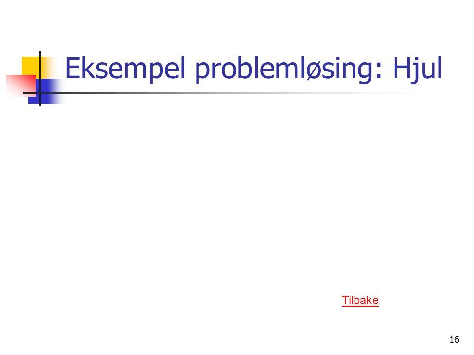 Eksempel problemløsing: Hjul