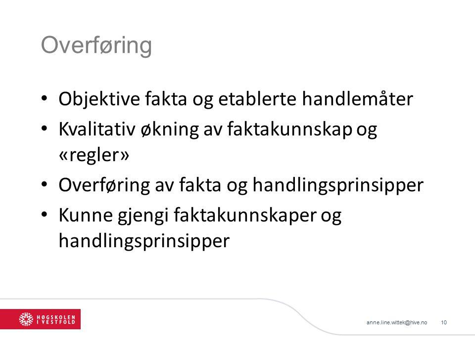 Overføring Objektive fakta og etablerte handlemåter