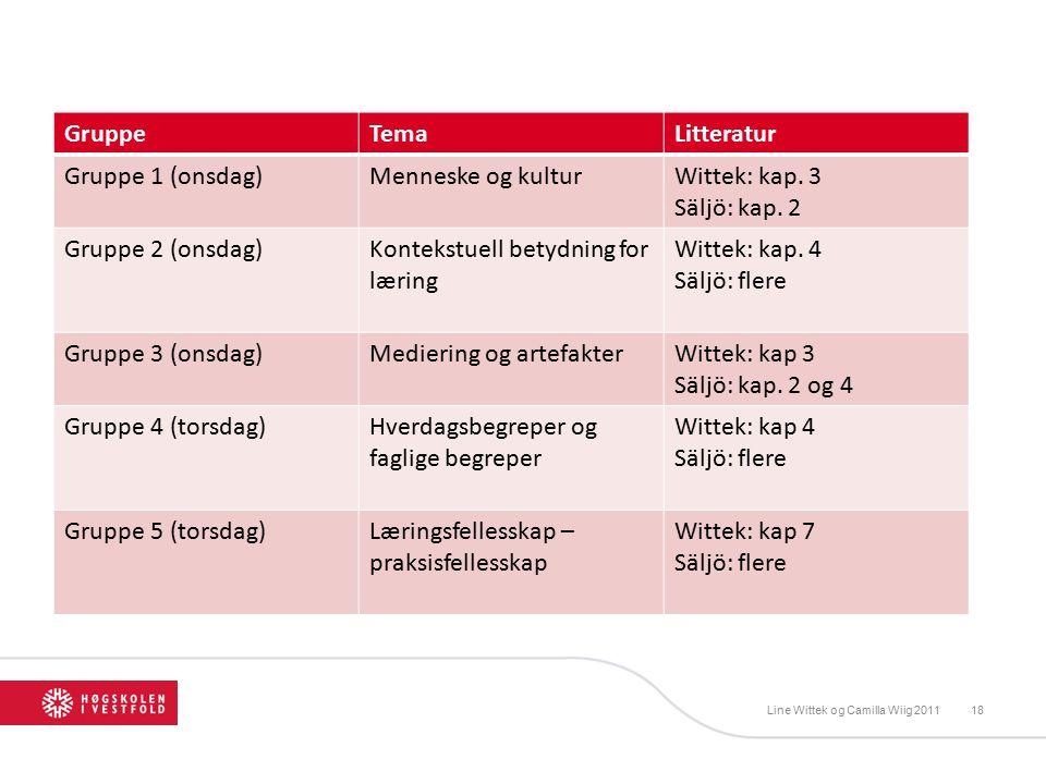 Kontekstuell betydning for læring Wittek: kap. 4 Säljö: flere