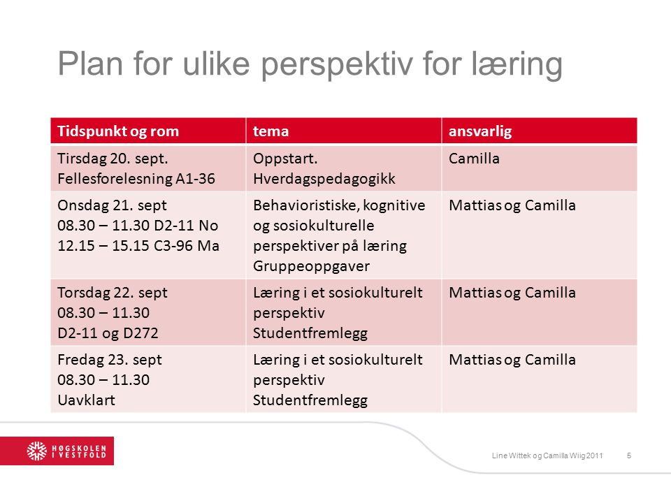 Plan for ulike perspektiv for læring