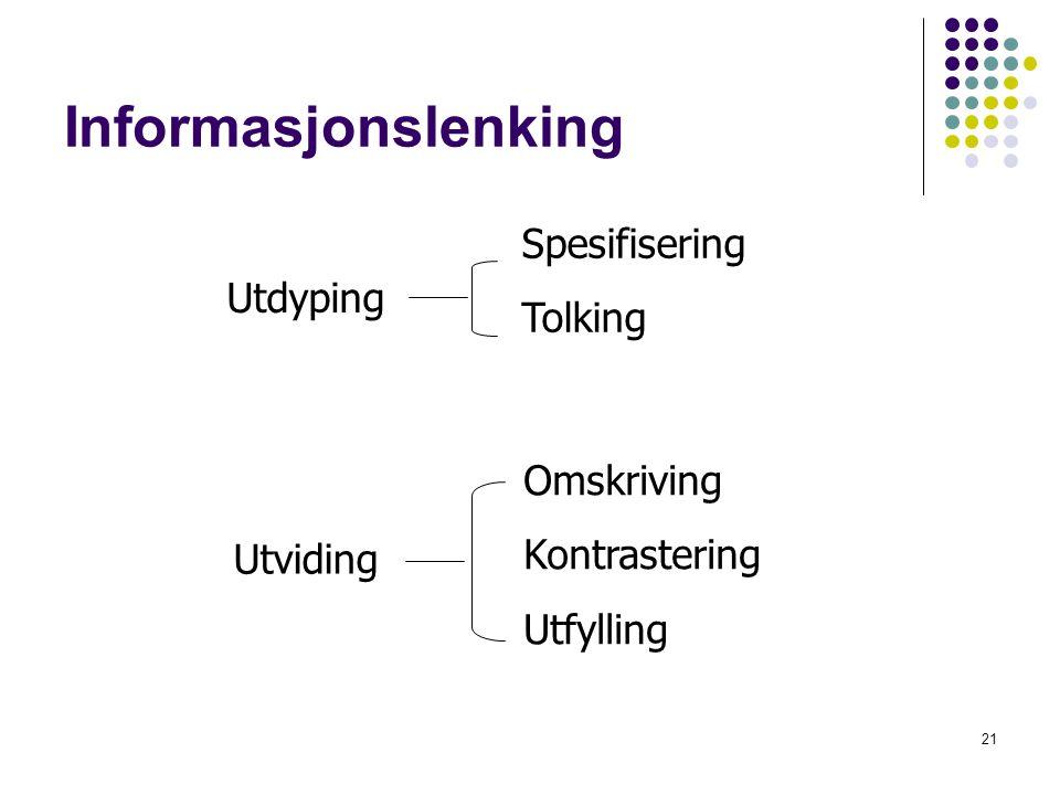 Informasjonslenking Spesifisering Tolking Utdyping Omskriving