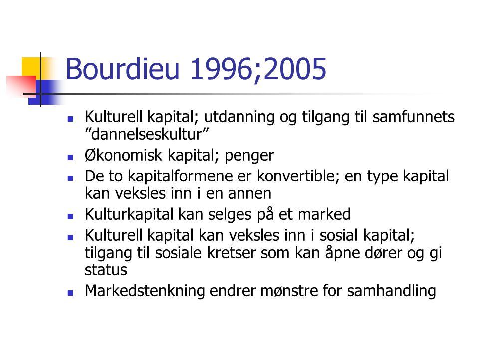 Bourdieu 1996;2005 Kulturell kapital; utdanning og tilgang til samfunnets dannelseskultur Økonomisk kapital; penger.