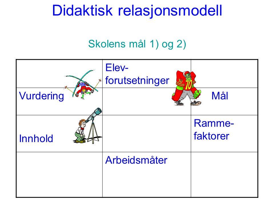 Didaktisk relasjonsmodell Skolens mål 1) og 2)