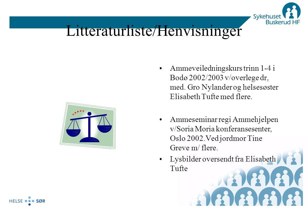 Litteraturliste/Henvisninger