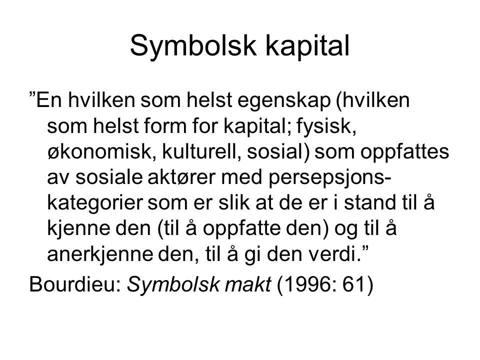 Symbolsk kapital