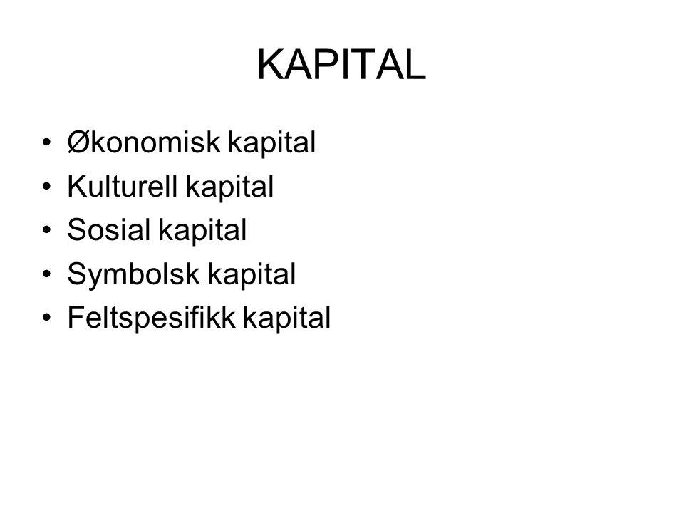 KAPITAL Økonomisk kapital Kulturell kapital Sosial kapital