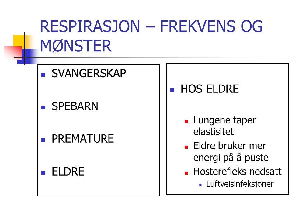 RESPIRASJON – FREKVENS OG MØNSTER