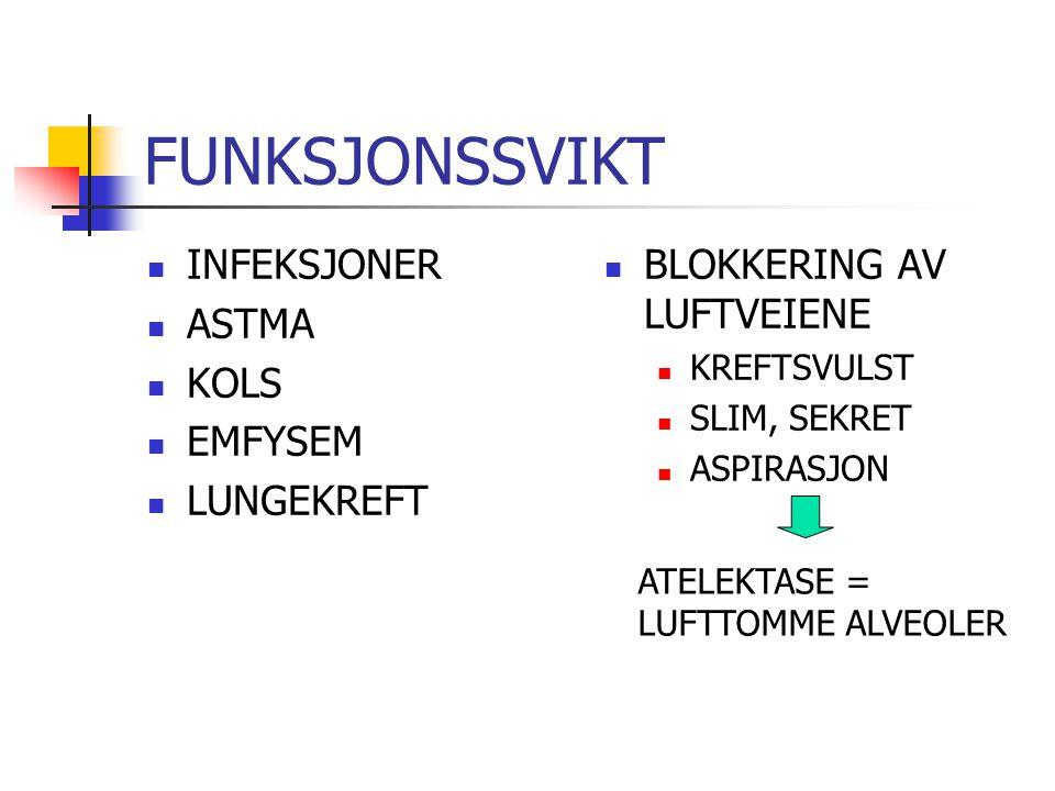 FUNKSJONSSVIKT INFEKSJONER ASTMA KOLS EMFYSEM LUNGEKREFT