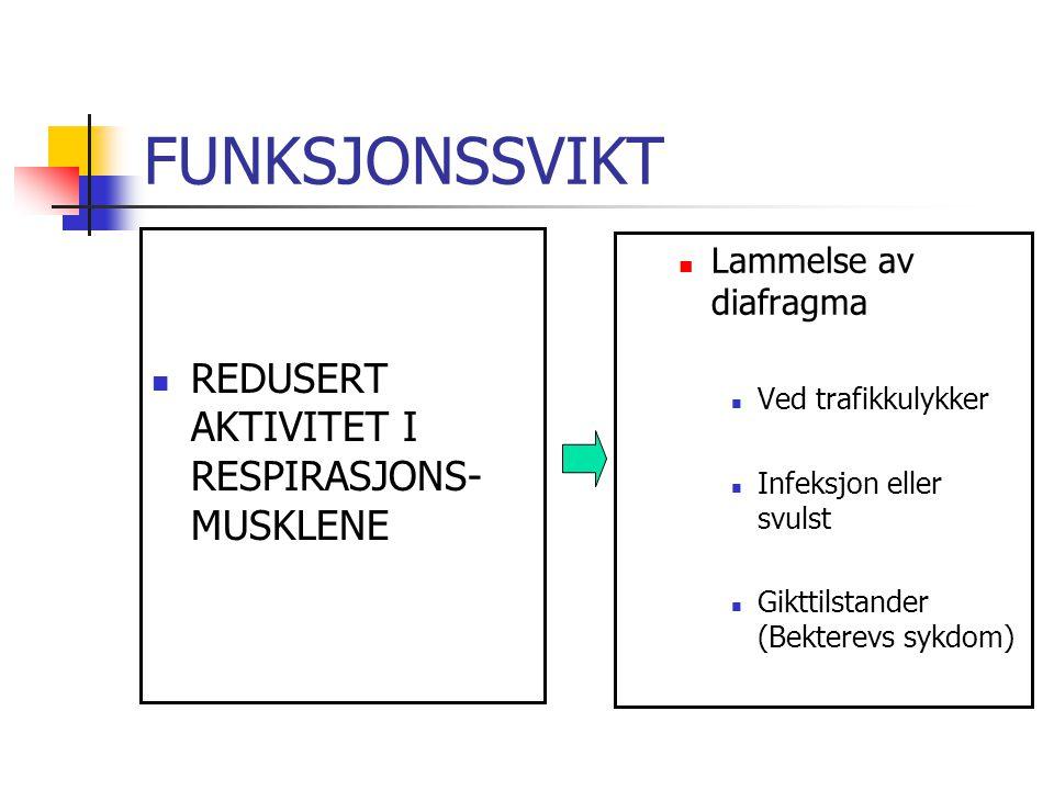 FUNKSJONSSVIKT REDUSERT AKTIVITET I RESPIRASJONS-MUSKLENE