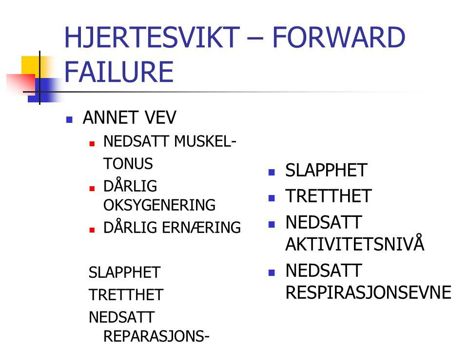 HJERTESVIKT – FORWARD FAILURE