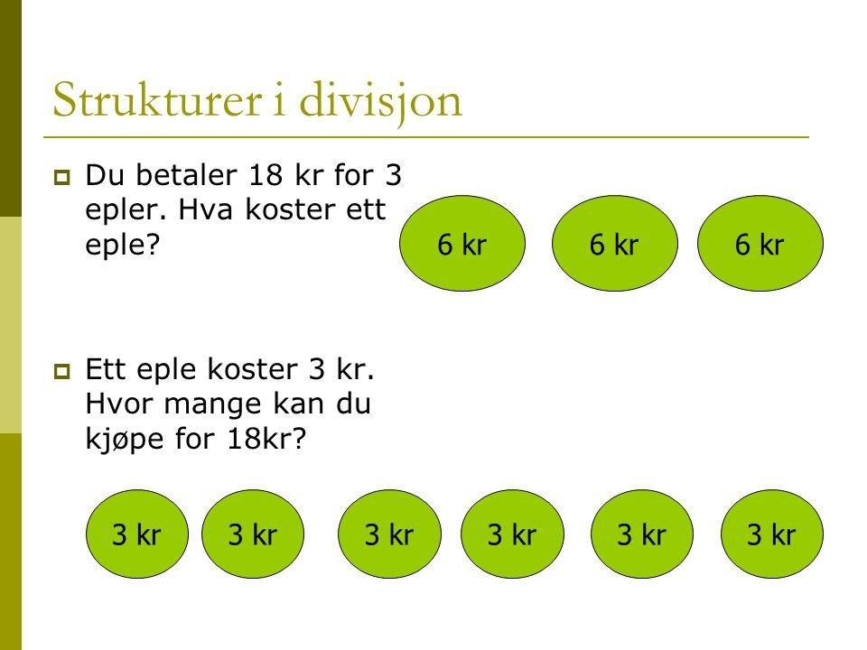 Strukturer i divisjon Du betaler 18 kr for 3 epler. Hva koster ett eple Ett eple koster 3 kr. Hvor mange kan du kjøpe for 18kr