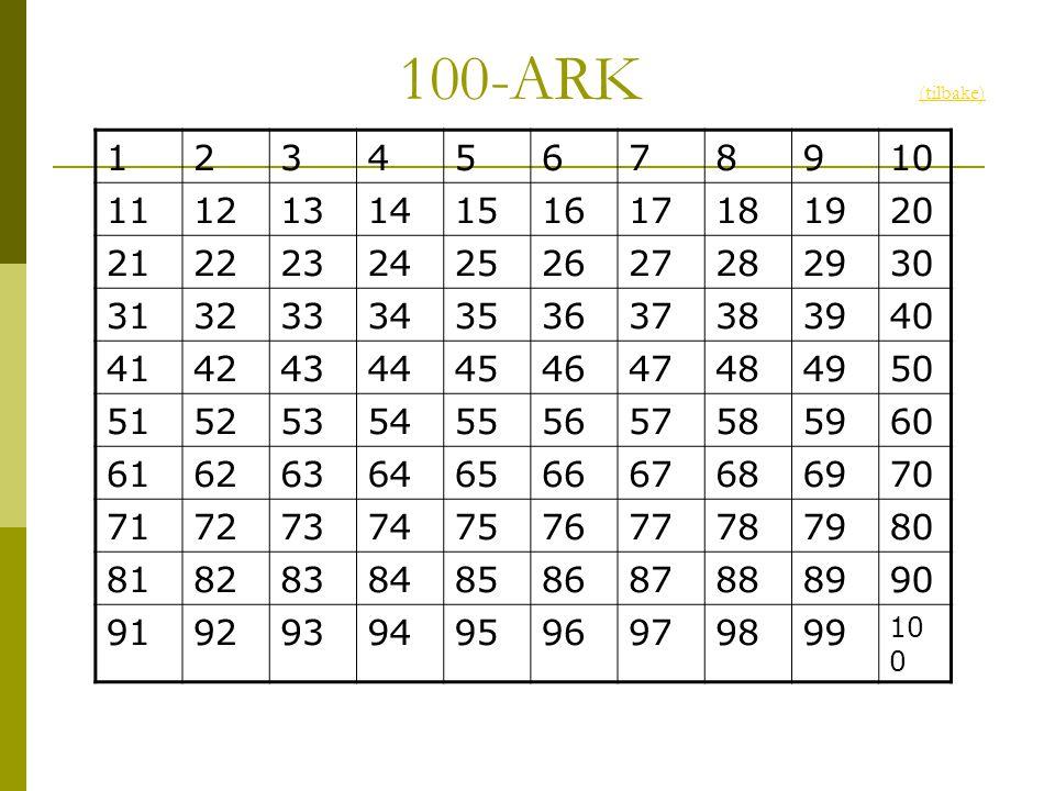 100-ARK (tilbake) 1. 2. 3. 4. 5. 6. 7. 8. 9. 10. 11. 12. 13. 14. 15. 16. 17. 18. 19.
