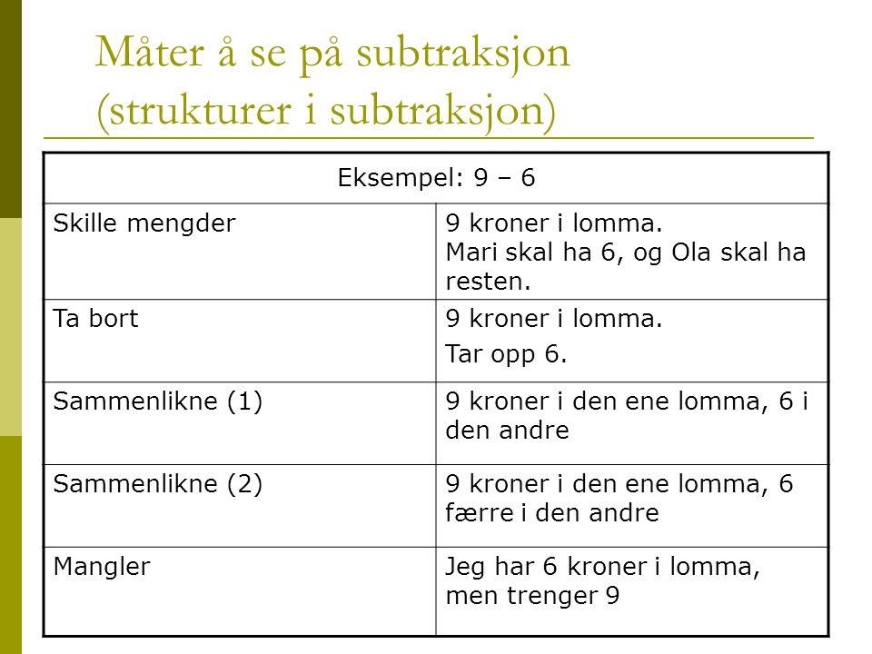 Måter å se på subtraksjon (strukturer i subtraksjon)
