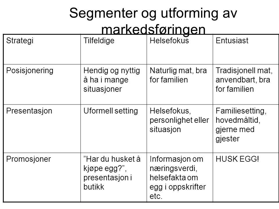Segmenter og utforming av markedsføringen